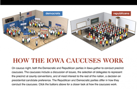 635821706501874314-1317469579_How-the-Iowa-Caucuses-Work