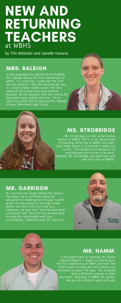 Infographic: Meet this years new and returning teachers at WBHS